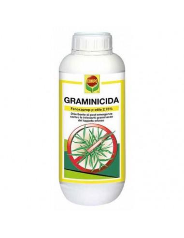 Gramicida